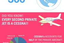 Infograph / by Issam Sultan