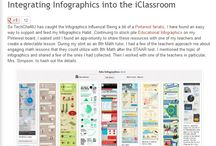 Infographics for Education / by Angela Chappell