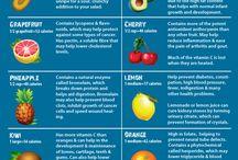 Healthy Lifestyle / Work hard, eat right, live happy / by Amanda Farnsworth