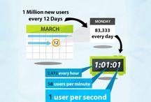 LinkedIn Infographics / by Boom! Social with Kim Garst