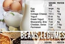 Recipes / Healthy recipes / by St. Francis Surgical Weight Loss Center