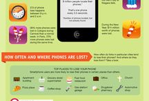 Mobile Zoned, Mobile OSes, Apps, / by Ahsan Nawaz