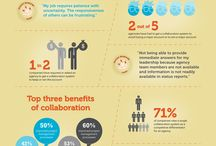 Collaboration / by Central Desktop Recruiting