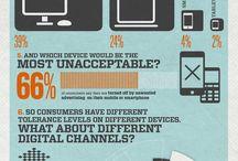 Infographics / by BrandRepublic