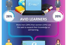 Social Media Infographics / by Last Straw Media
