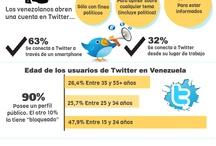 Social Media y Redes Sociales / by Musa Mra
