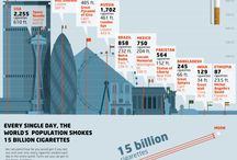 Cool Health Infographics / by JSI Health