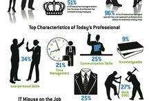 Professionalism Today / by University of South Florida Career Services