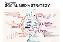 Social Media / by John Deely