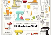 Kitchenaid Mixer Recipes / by deb akemon