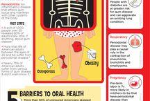 Healthy Teeth / by Catholic Health