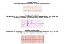 Cardiac Nursing / Cardiology Tip in One Place / by Judith Wettstaed