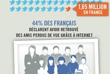 Veille Web / by Arnaud Boyer - Consultant SEO