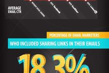 Infographics / by Artlandis' Webinar