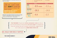 Infographics / by Dima Boulad