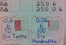 Fractions and decimals  / by Joanne Cuadros