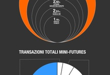 Infographics / Infographics about all / by Nicco Foresti