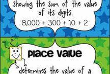 Math / by Shellie Hewko