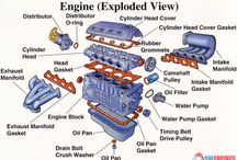 How Engines Work / Southwest Engines is the largest used engines database in the U.S. offering the lowest prices and highest quality. Popular used engines and transmissions we carry include Honda Civic and Accord Vtech Engines, Ford Ranger, Ford F150, Ford Explorer, Toyota Camry, Tacoma engines and much more. Visit as on http://www.swengines.com/ / by SWEngines