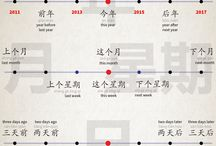 Mandarin Chinese / Learning Mandarin Chinese / by Alexandra Schlomer