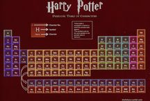 My HP obsession. / by Brittiany Mitchell