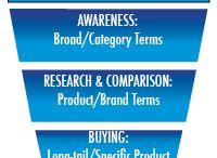Online M-ARK-eting | ARKlady / Online #marketing of all types. / by ARKlady