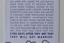 Wedding Ideas / by Kristy Beach