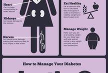 Diabetes info / by Avril Smyth