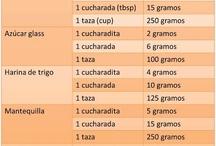 Medidas, equivalencias y raciones / by Lasrecetasdemari Lasdulcesrecetasdemari