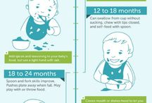 Everything to learn... Baby Basics and Beyond! / by Steph Perez