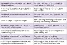 TIM - Technology Integration / by Tina McKenzie