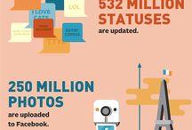 Infografica / by Jeremy Blandford