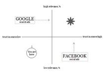Social Media / by Luigi Matrone