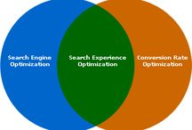 Search Experience Optimization / by John Britsios