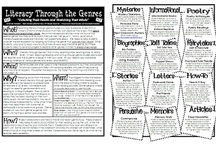 Reading / by Teresa Fischer