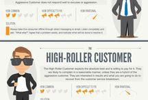 Social Media Marketing / by Nicola Semple