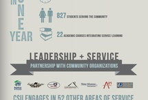 Infographics / by Charleston Southern