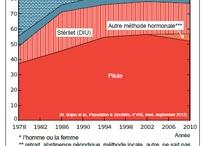 Contraception / by Institut national d'études démographiques