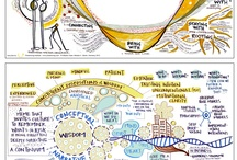 Mind mapping and visual recording / by Rachel Ellis