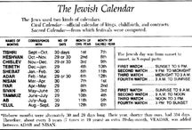 The Study of God's Calendar, the Nation of Israel, & the Chosen Jewish People.  / Anything covering the Jewish calendar (God's Calendar), Nation of Israel, the Land of Israel, the Jewish people, and learning the Hebrew language.  / by Wendy Brooks    @MissionsRN