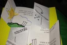 Interactive notebooks  / by Mackenzie Wright