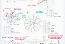 Aprendo amigurumi / Autodidacta del craft aquí compartiremos SOLO TUTORIALES para aprender cualquier aspecto de esta técnica. Recuerda indicar en la descripción de tu PIN qué aprenderemos en ese enlace, por favor. :)   / by KRAFT★CROCH | Marisa