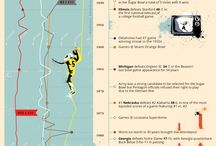 Infographics / Read and share these sports infographics by FansEdge.   / by FansEdge