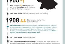 Infographics / by Radek Stembera
