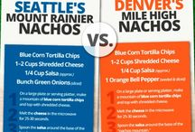 Appetizer & Party Food / Whether you're watching the Super Bowl or the Olympics, or just having a party, these appetizer and party food ideas will help. / by Favado App