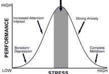 Anxiety and Stress / by Baylor Counseling Center