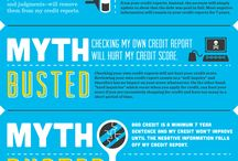 Credit Education / Educate yourself about loans and credit. / by WinSouth Credit Union