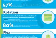 Blended Learning Infographics / eLearning Infographics -The No.1 Source for the Best Blended Learning Infographics http://elearninginfographics.com/ / by eLearning Infographics