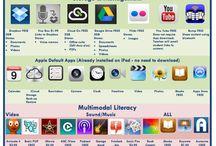 iPad Tips / by Sandra Villeneuve