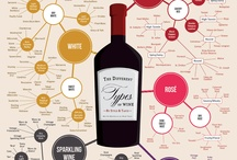 WINE | KNOWLEDGE  / Wine education tools I adore / by Charlotte